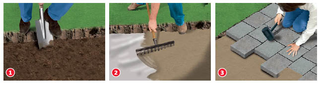 3 main steps to install ONDUTEX Geotextile to create a path or an alley